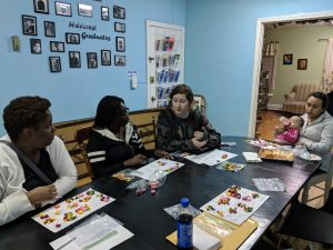 Hillcrest Transitional Housing Youth - Budgeting