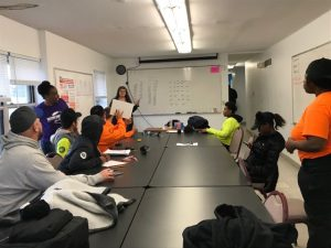 YouthBuild KC - Jeopardy Style Bank Account & Budget
